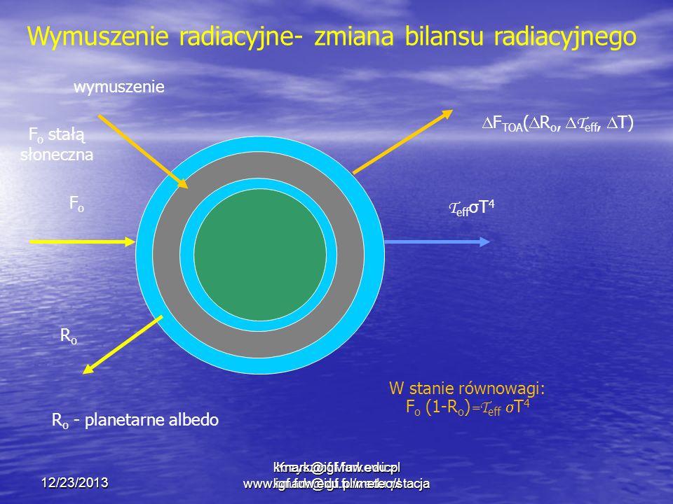 Wymuszenie radiacyjne- zmiana bilansu radiacyjnego
