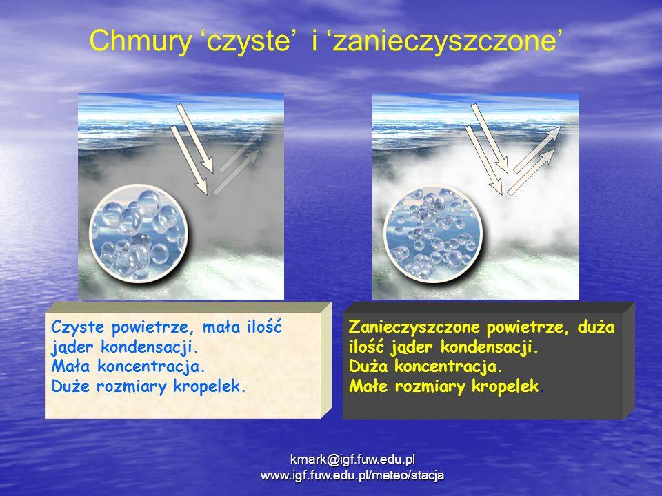 Chmury 'czyste' i 'zanieczyszczone'