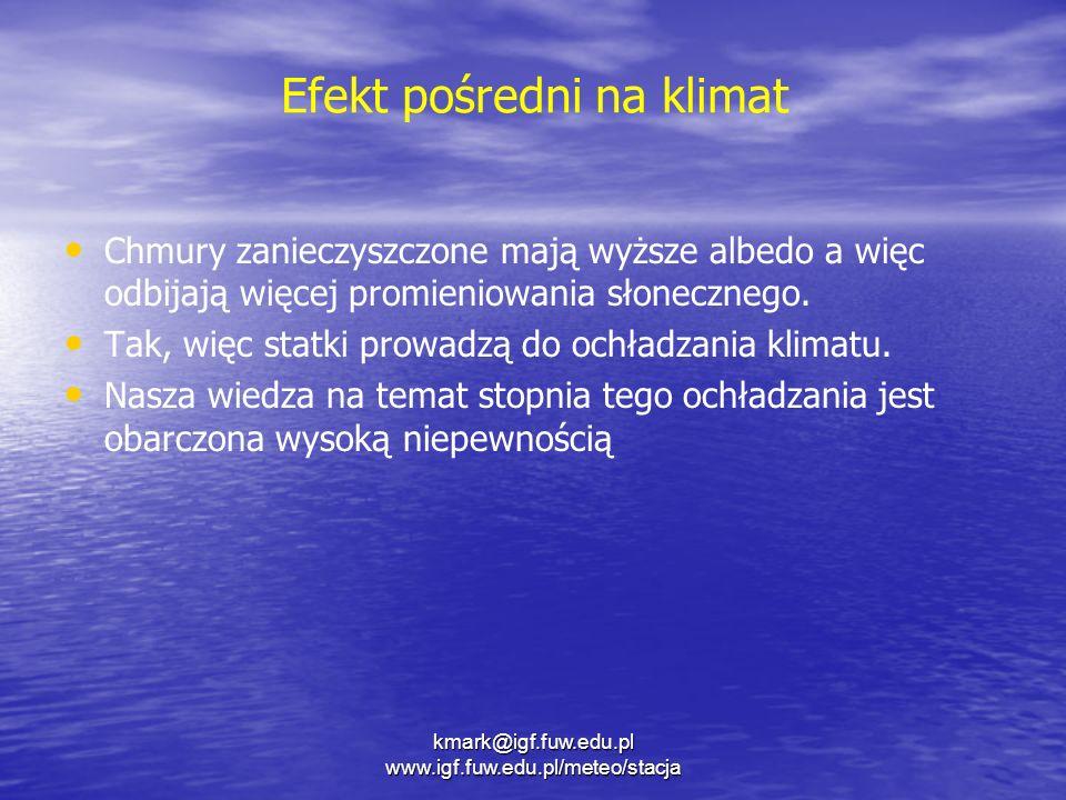 Efekt pośredni na klimat