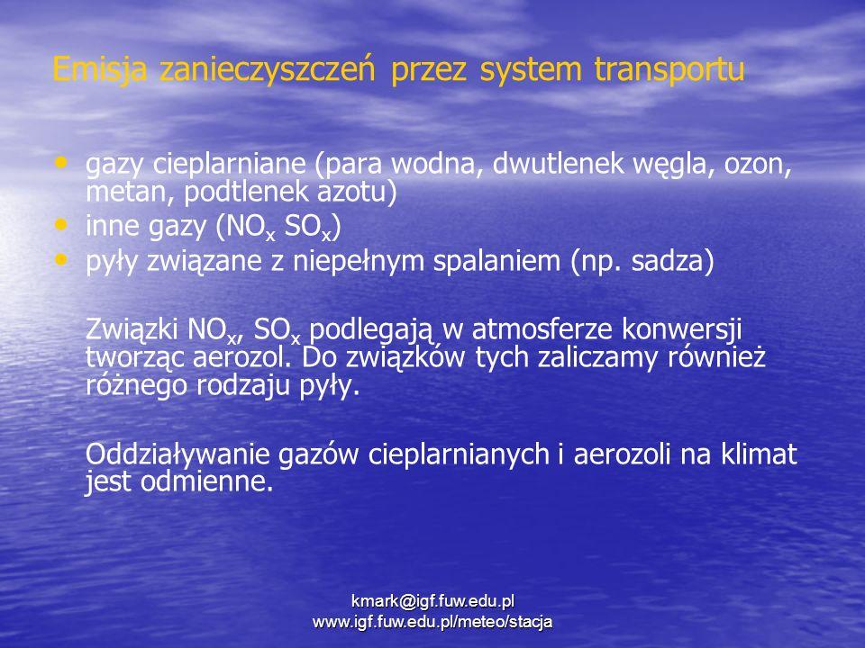 Emisja zanieczyszczeń przez system transportu