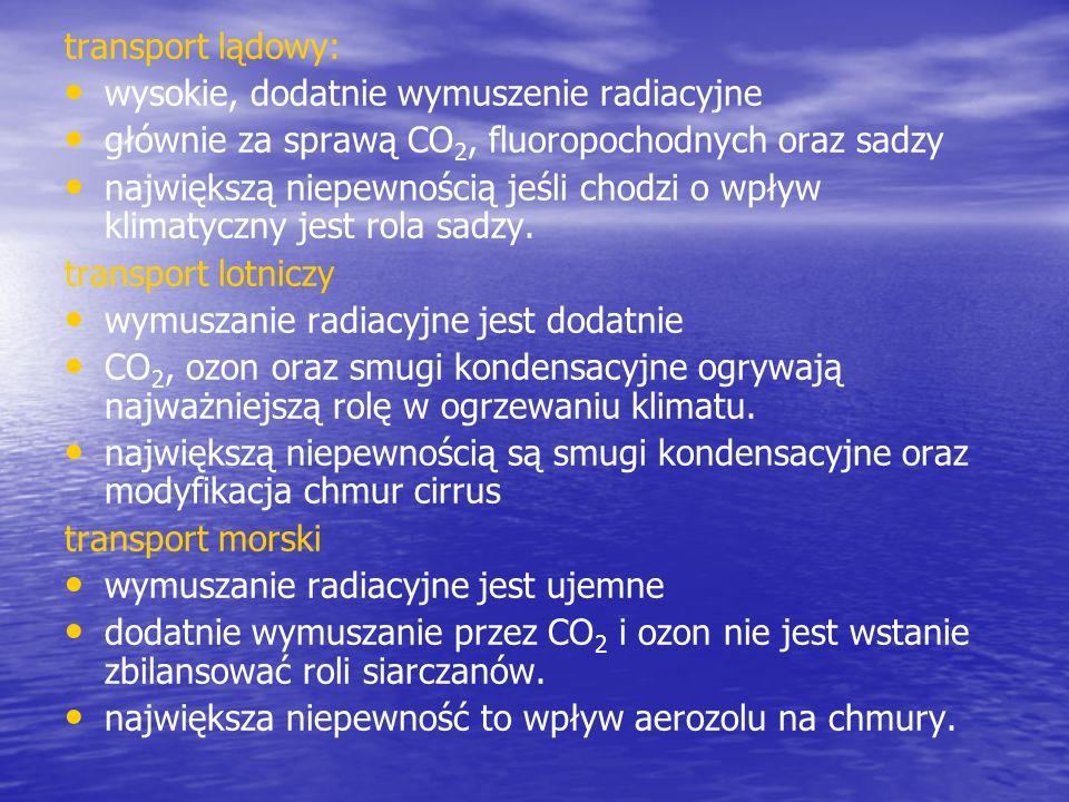 transport lądowy: wysokie, dodatnie wymuszenie radiacyjne. głównie za sprawą CO2, fluoropochodnych oraz sadzy.