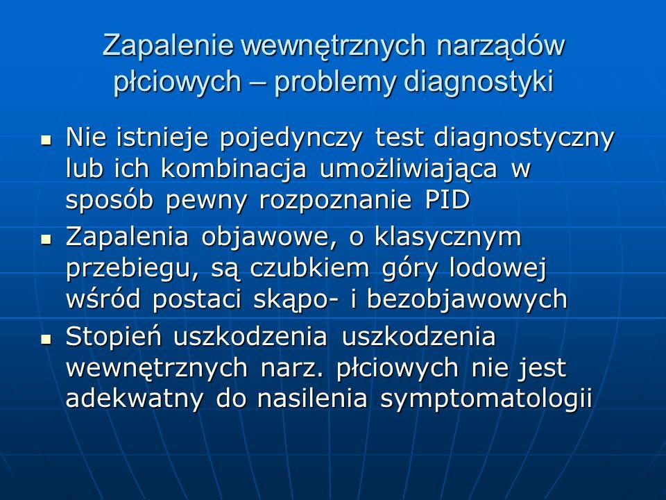Zapalenie wewnętrznych narządów płciowych – problemy diagnostyki