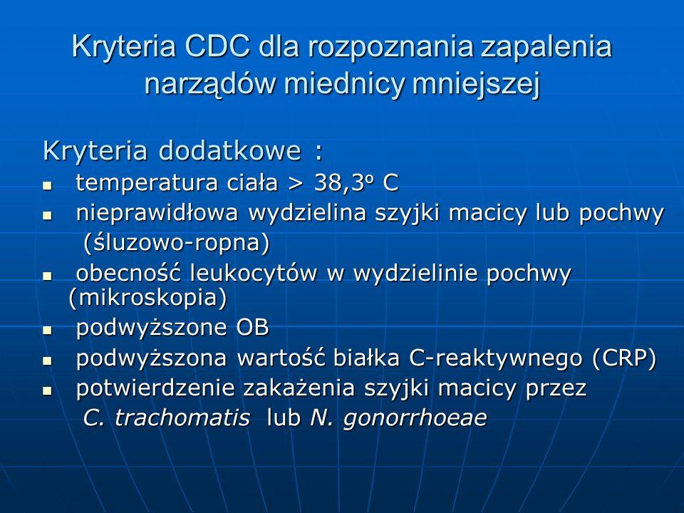 Kryteria CDC dla rozpoznania zapalenia narządów miednicy mniejszej