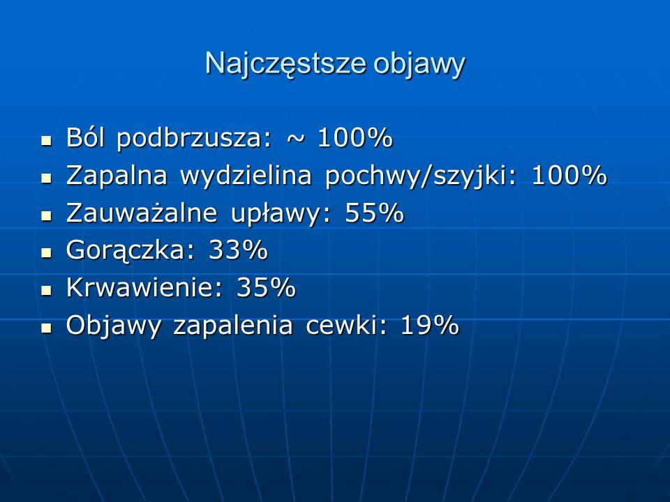 Najczęstsze objawy Ból podbrzusza: ~ 100%
