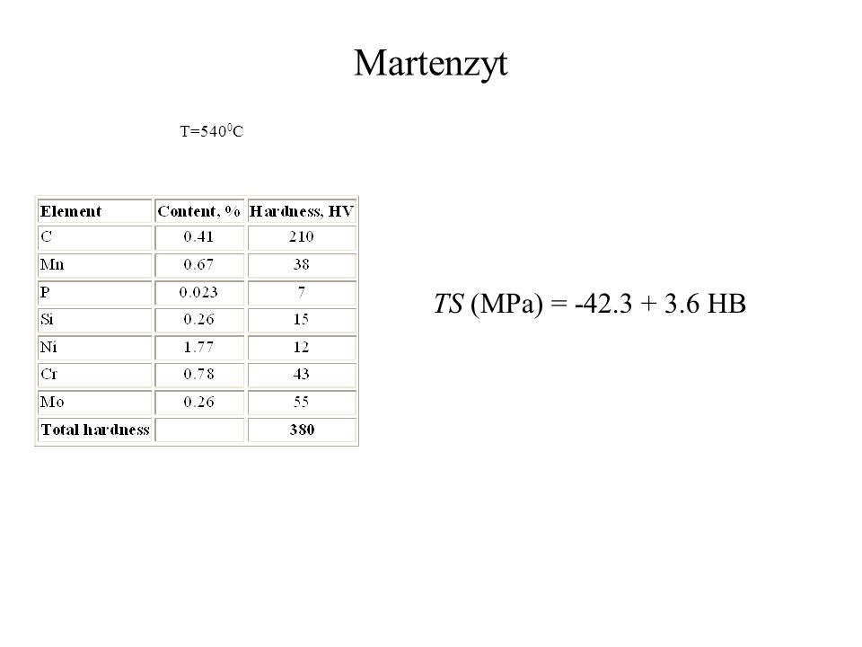 Martenzyt T=5400C TS (MPa) = -42.3 + 3.6 HB