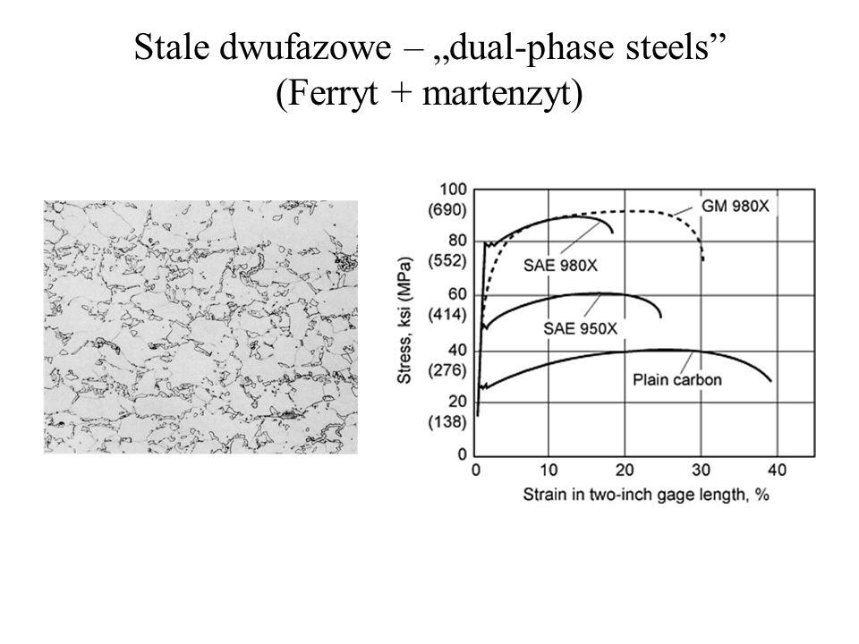 """Stale dwufazowe – """"dual-phase steels (Ferryt + martenzyt)"""