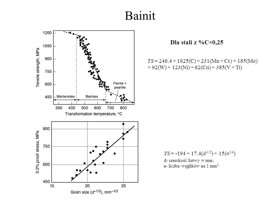 Bainit Dla stali z %C<0,25