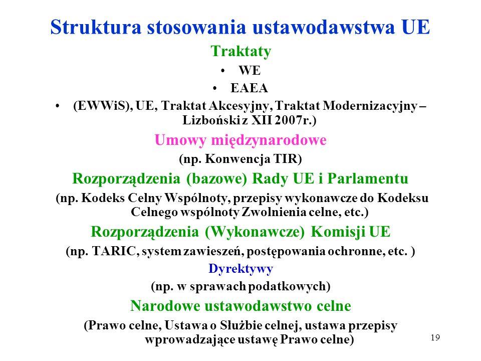 Struktura stosowania ustawodawstwa UE