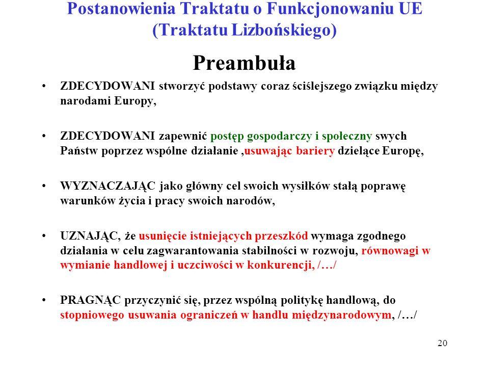 Postanowienia Traktatu o Funkcjonowaniu UE (Traktatu Lizbońskiego)