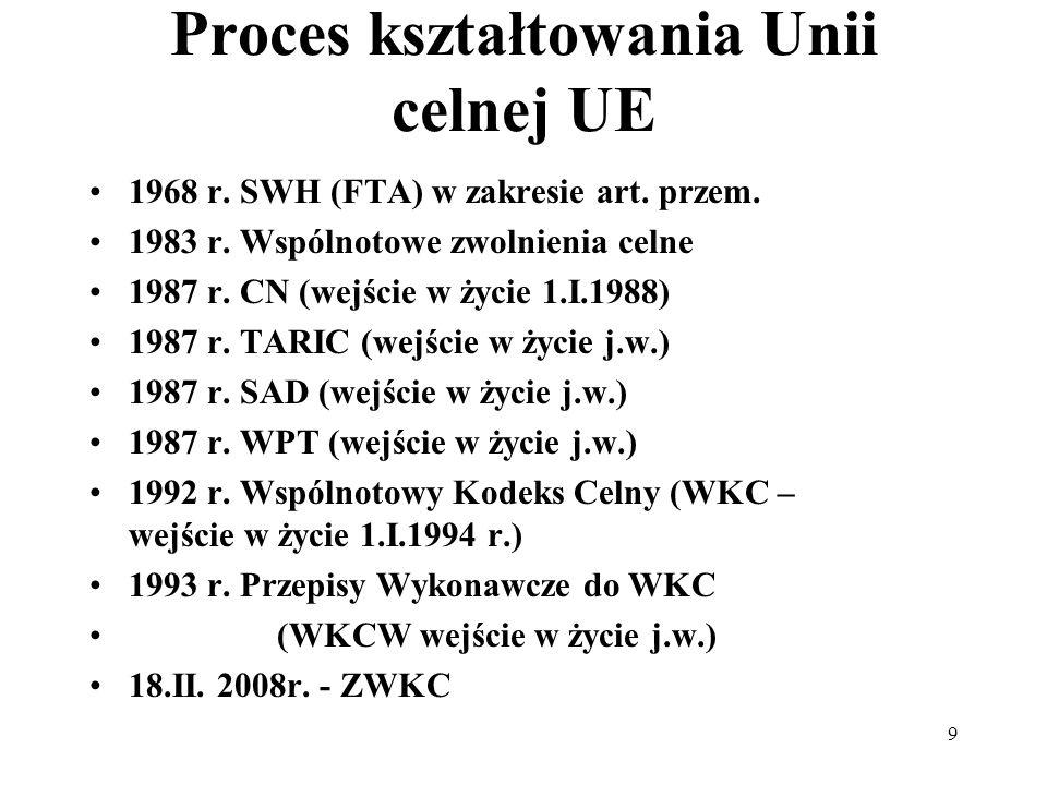 Proces kształtowania Unii celnej UE