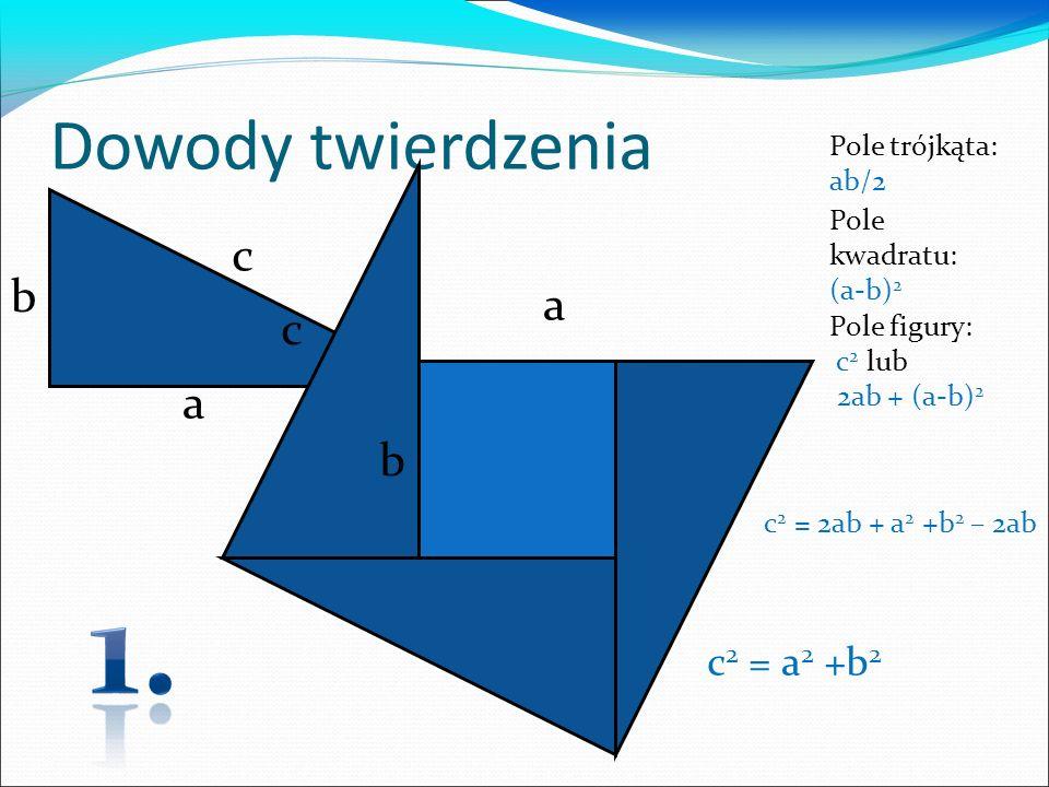 Dowody twierdzenia c b a c a b c2 = a2 +b2 Pole trójkąta: ab/2