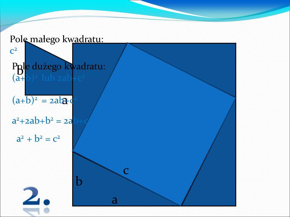 c b a c b a Pole małego kwadratu: c2 Pole dużego kwadratu: