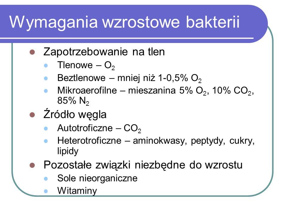 Wymagania wzrostowe bakterii