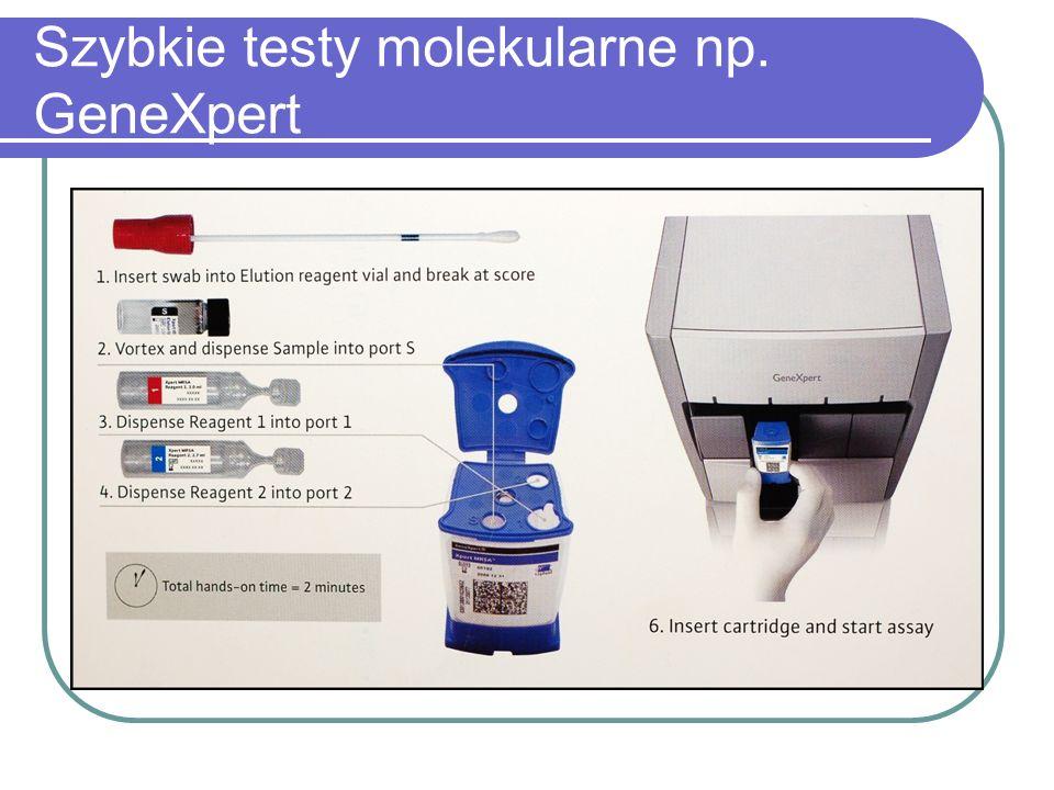 Szybkie testy molekularne np. GeneXpert