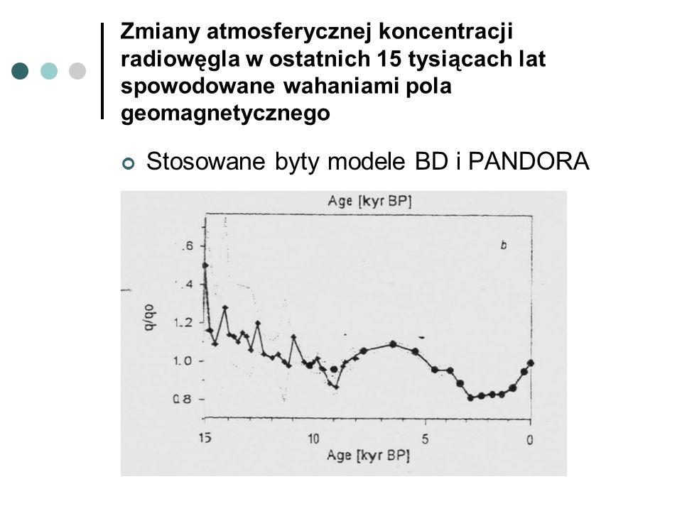 Stosowane byty modele BD i PANDORA