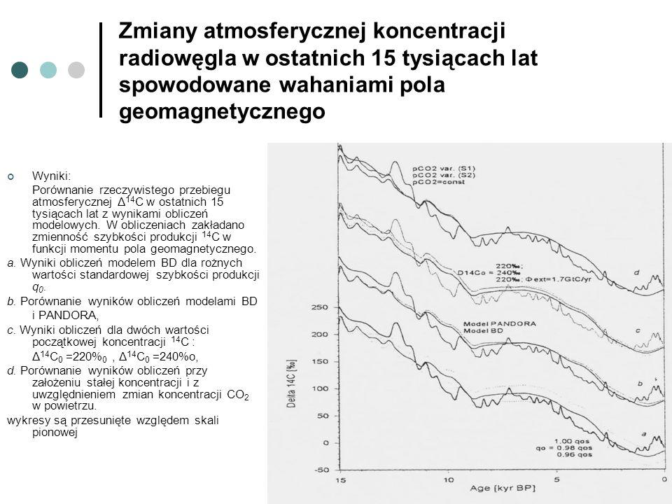 Zmiany atmosferycznej koncentracji radiowęgla w ostatnich 15 tysiącach lat spowodowane wahaniami pola geomagnetycznego