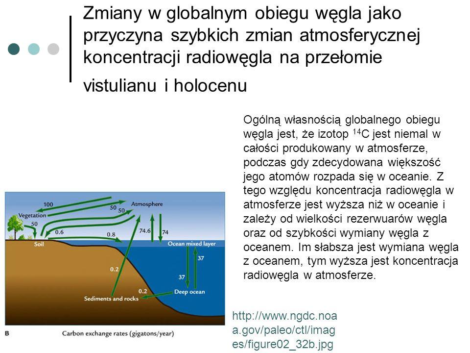 Zmiany w globalnym obiegu węgla jako przyczyna szybkich zmian atmosferycznej koncentracji radiowęgla na przełomie vistulianu i holocenu