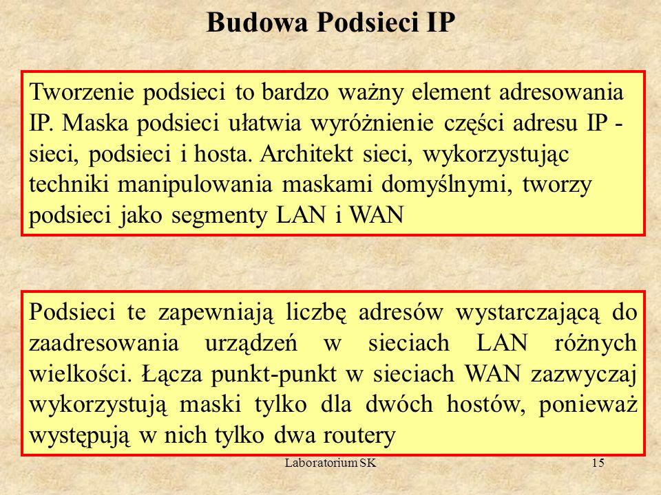 Budowa Podsieci IP