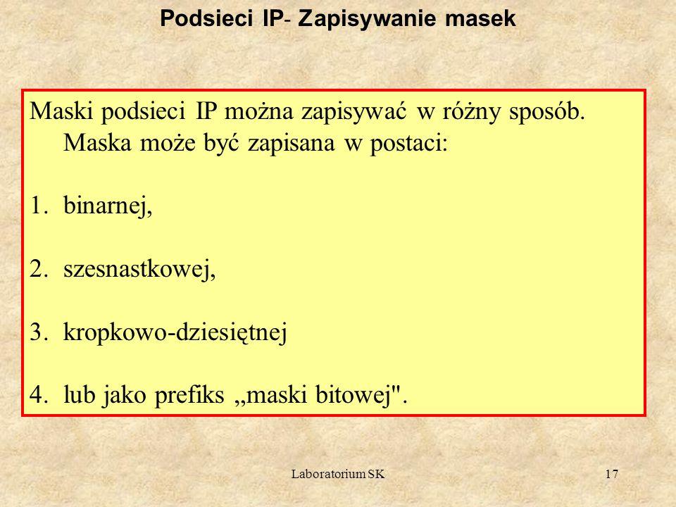 Podsieci IP- Zapisywanie masek