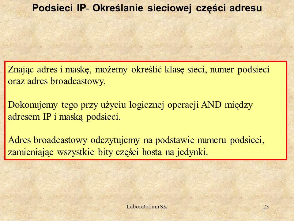 Podsieci IP- Określanie sieciowej części adresu