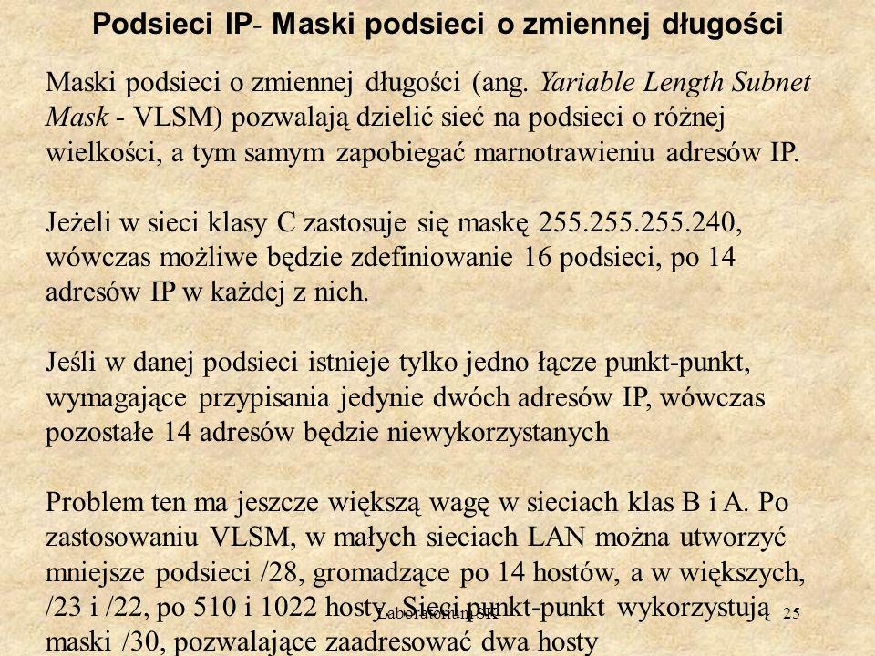 Podsieci IP- Maski podsieci o zmiennej długości