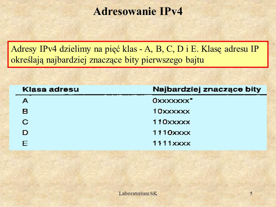 Adresowanie IPv4 Adresy IPv4 dzielimy na pięć klas - A, B, C, D i E. Klasę adresu IP określają najbardziej znaczące bity pierwszego bajtu.