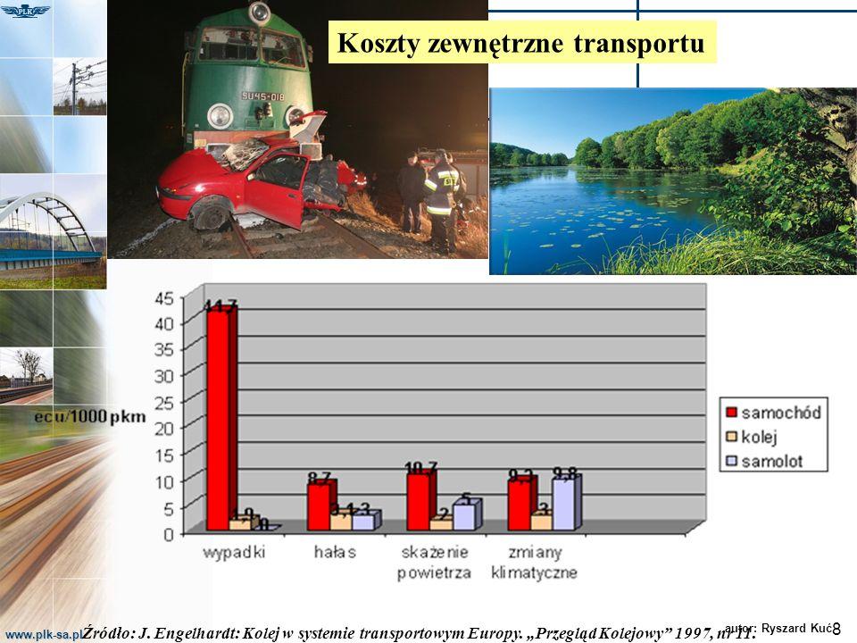 Koszty zewnętrzne transportu