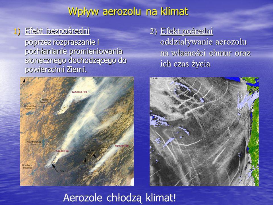 Wpływ aerozolu na klimat