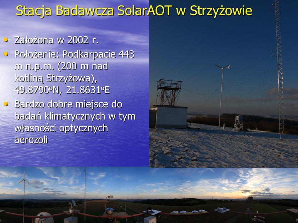 Stacja Badawcza SolarAOT w Strzyżowie