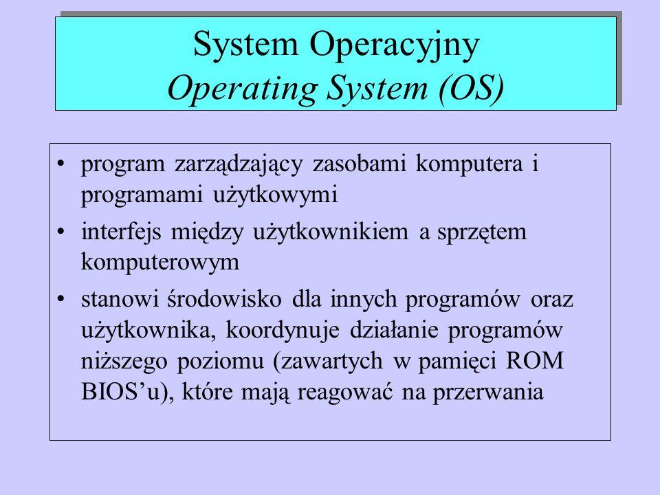 System Operacyjny Operating System (OS)