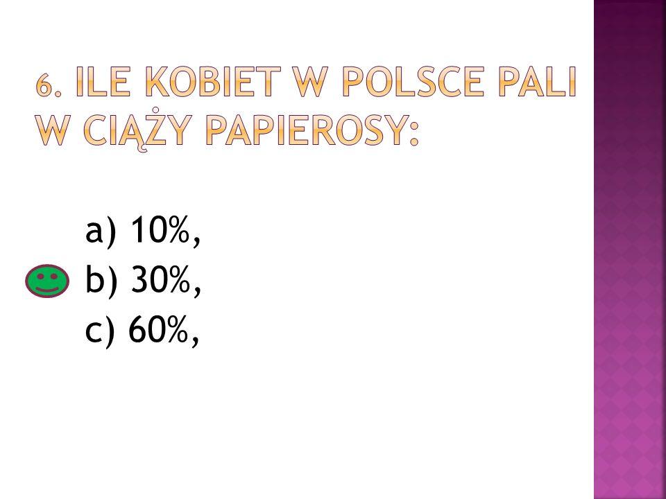 6. Ile kobiet w Polsce pali w ciąży papierosy: