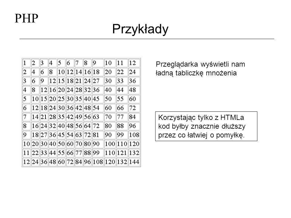 PHP Przykłady Przeglądarka wyświetli nam ładną tabliczkę mnożenia