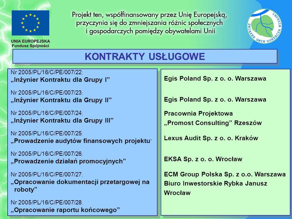 KONTRAKTY USŁUGOWE Egis Poland Sp. z o. o. Warszawa