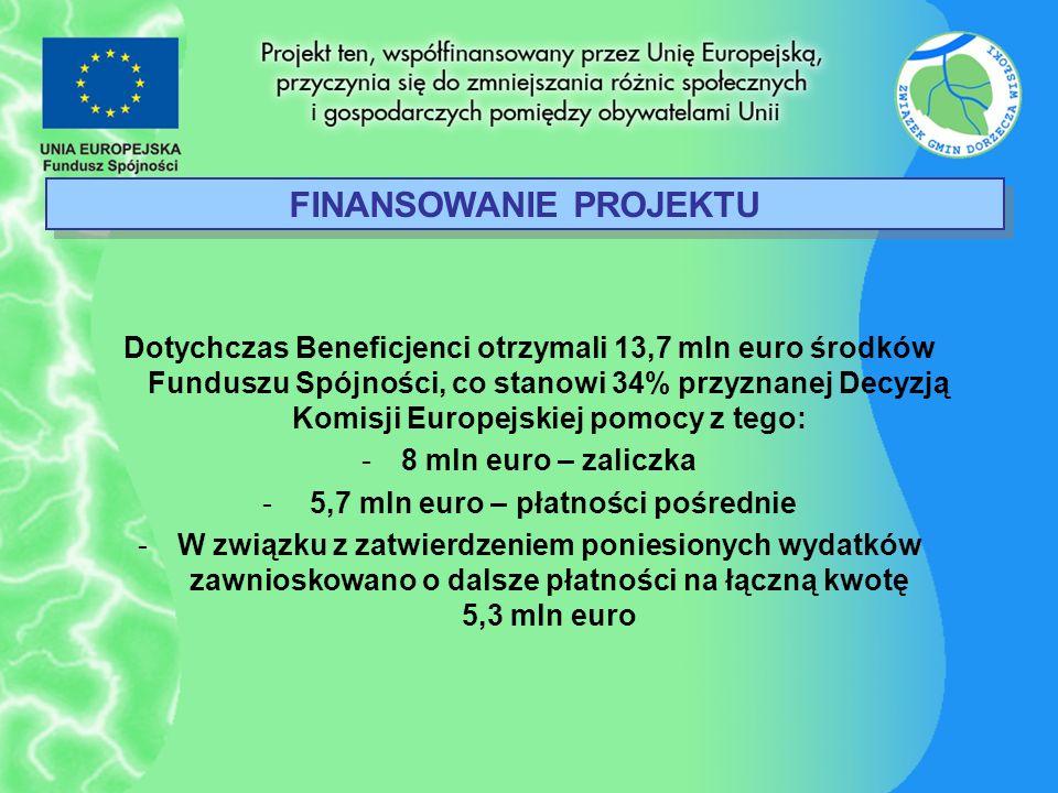 FINANSOWANIE PROJEKTU 5,7 mln euro – płatności pośrednie