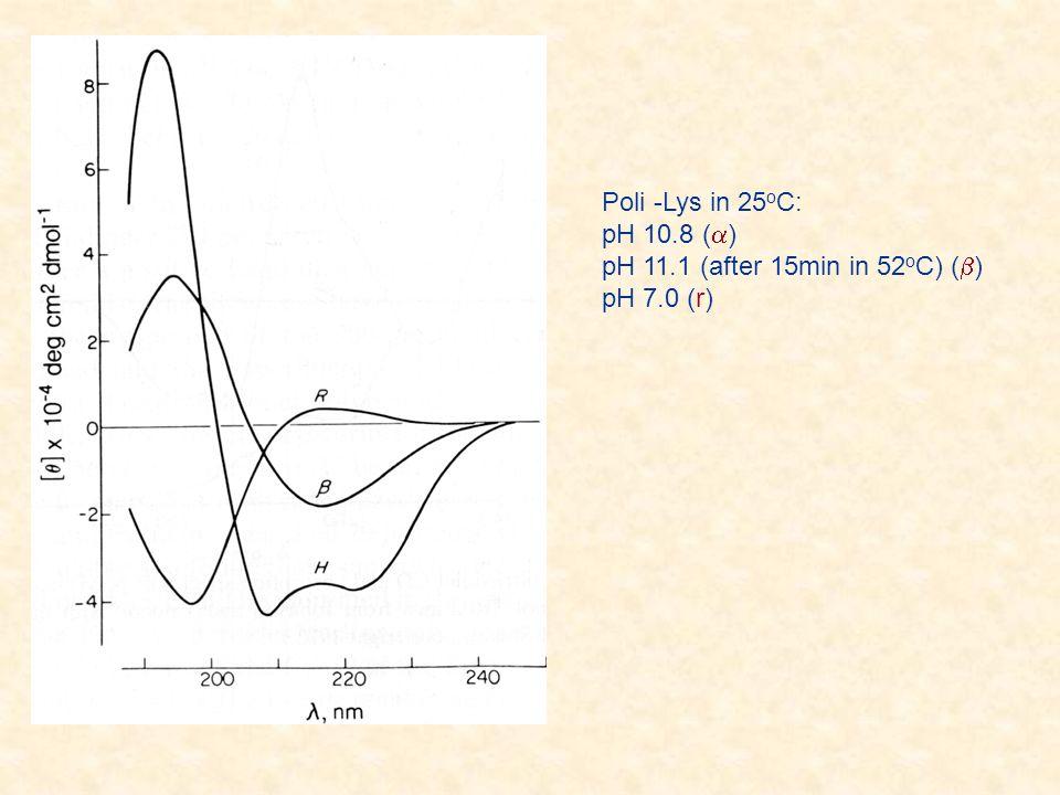 Poli -Lys in 25oC: pH 10.8 () pH 11.1 (after 15min in 52oC) () pH 7.0 (r)