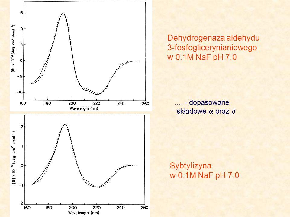 Dehydrogenaza aldehydu 3-fosfoglicerynianiowego w 0.1M NaF pH 7.0