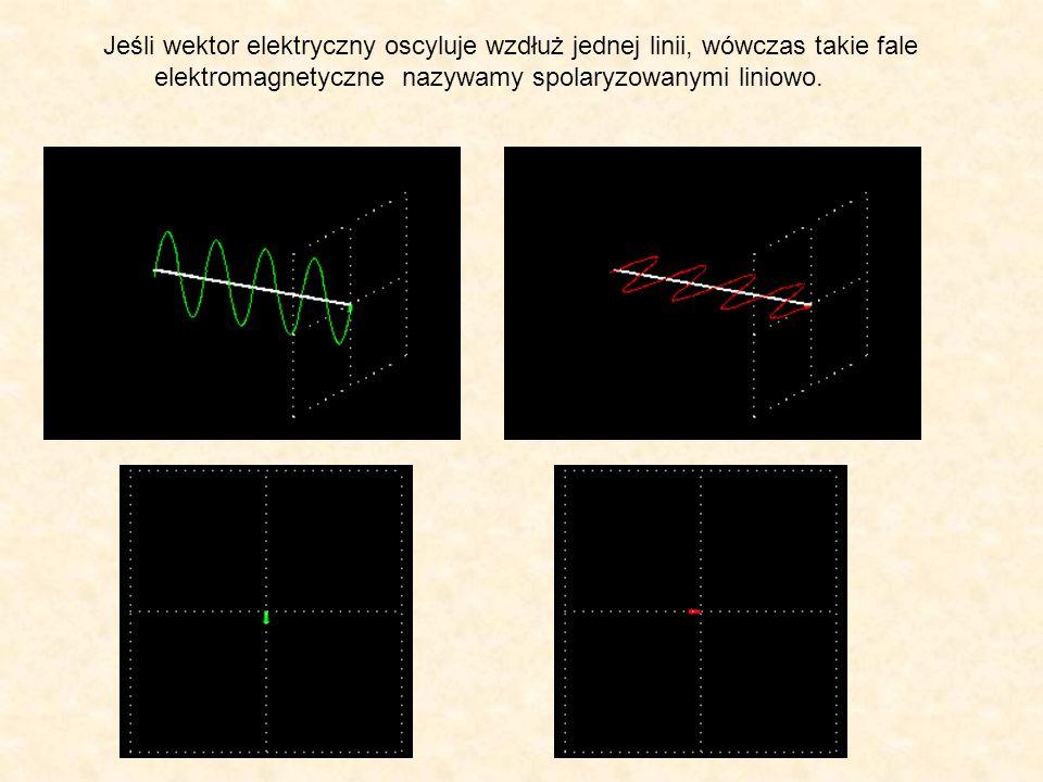 Jeśli wektor elektryczny oscyluje wzdłuż jednej linii, wówczas takie fale