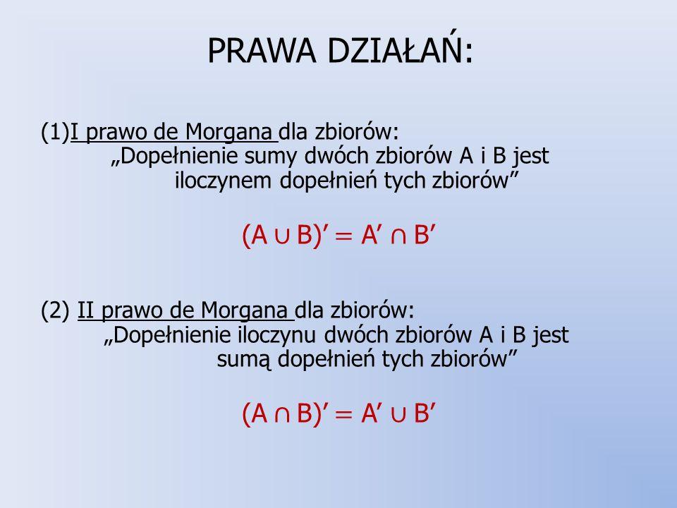 PRAWA DZIAŁAŃ: (A ∪ B)' = A' ∩ B' (A ∩ B)' = A' ∪ B'