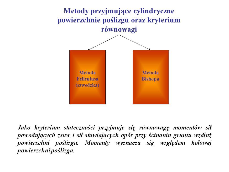 Metody przyjmujące cylindryczne powierzchnie poślizgu oraz kryterium równowagi