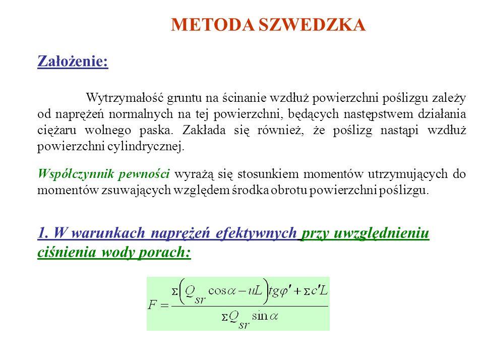 METODA SZWEDZKA Założenie: