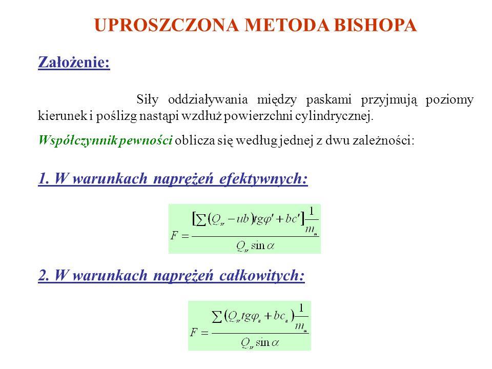 UPROSZCZONA METODA BISHOPA