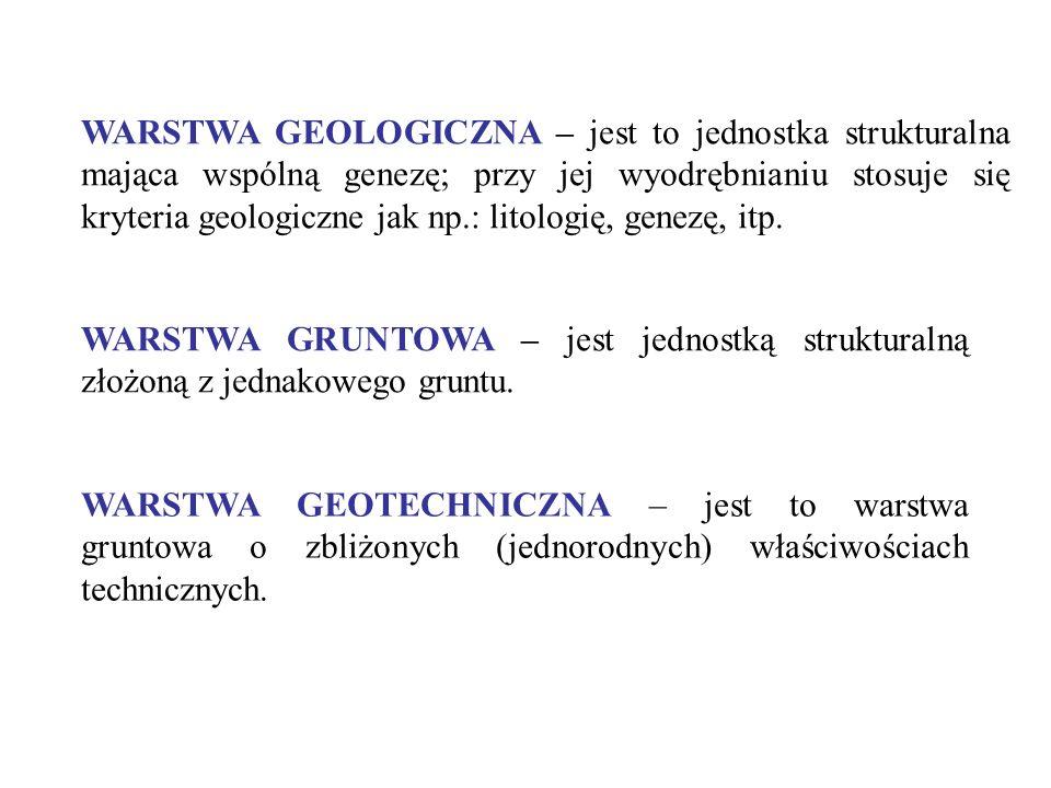WARSTWA GEOLOGICZNA – jest to jednostka strukturalna mająca wspólną genezę; przy jej wyodrębnianiu stosuje się kryteria geologiczne jak np.: litologię, genezę, itp.