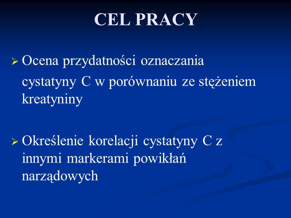 CEL PRACY Ocena przydatności oznaczania