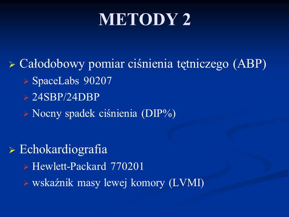 METODY 2 Całodobowy pomiar ciśnienia tętniczego (ABP) Echokardiografia