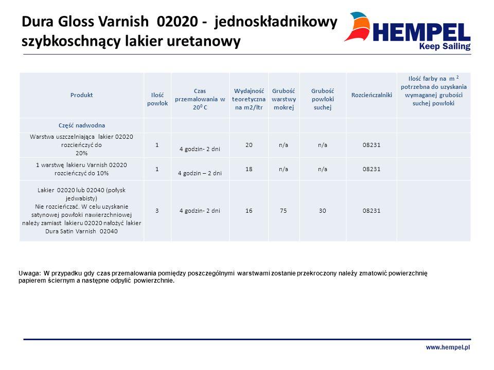 Dura Gloss Varnish 02020 - jednoskładnikowy szybkoschnący lakier uretanowy
