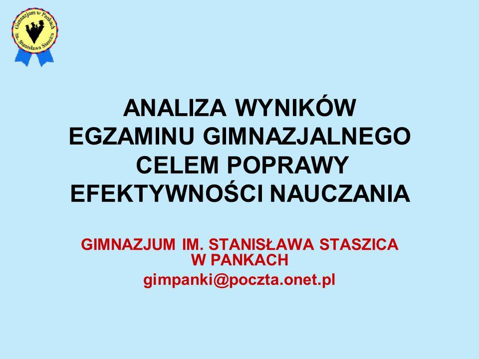 GIMNAZJUM IM. STANISŁAWA STASZICA W PANKACH gimpanki@poczta.onet.pl
