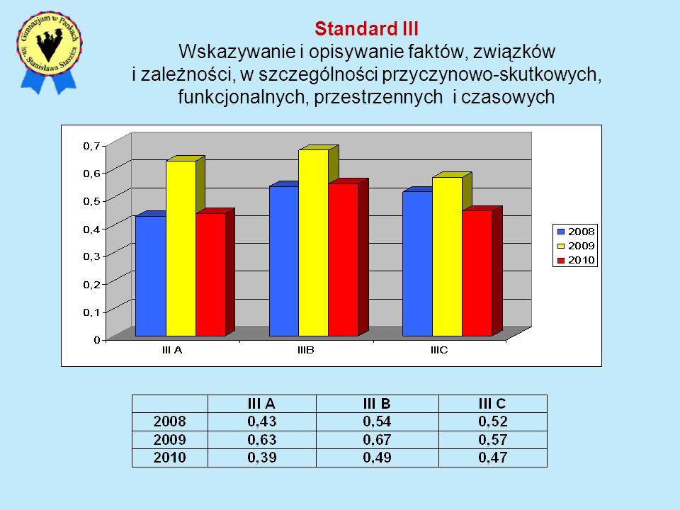 Standard III Wskazywanie i opisywanie faktów, związków i zależności, w szczególności przyczynowo-skutkowych, funkcjonalnych, przestrzennych i czasowych