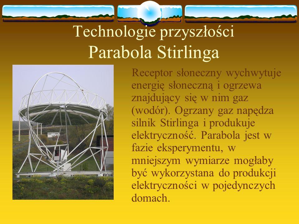 Technologie przyszłości Parabola Stirlinga