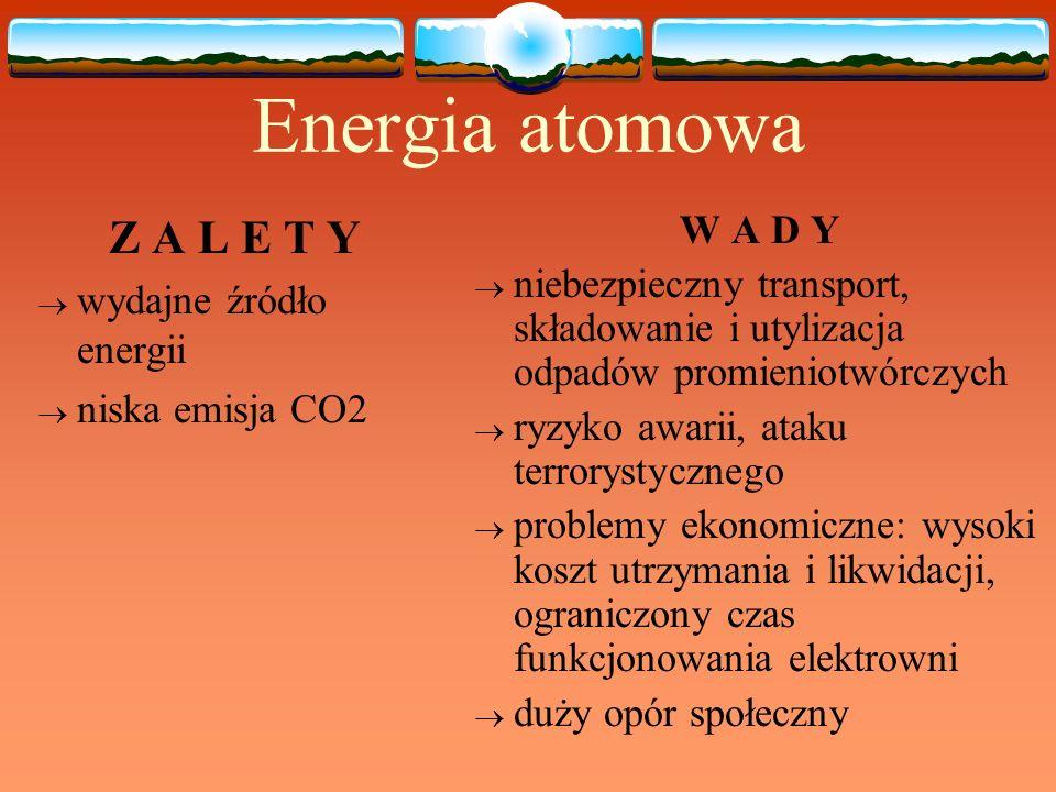 Energia atomowa Z A L E T Y W A D Y