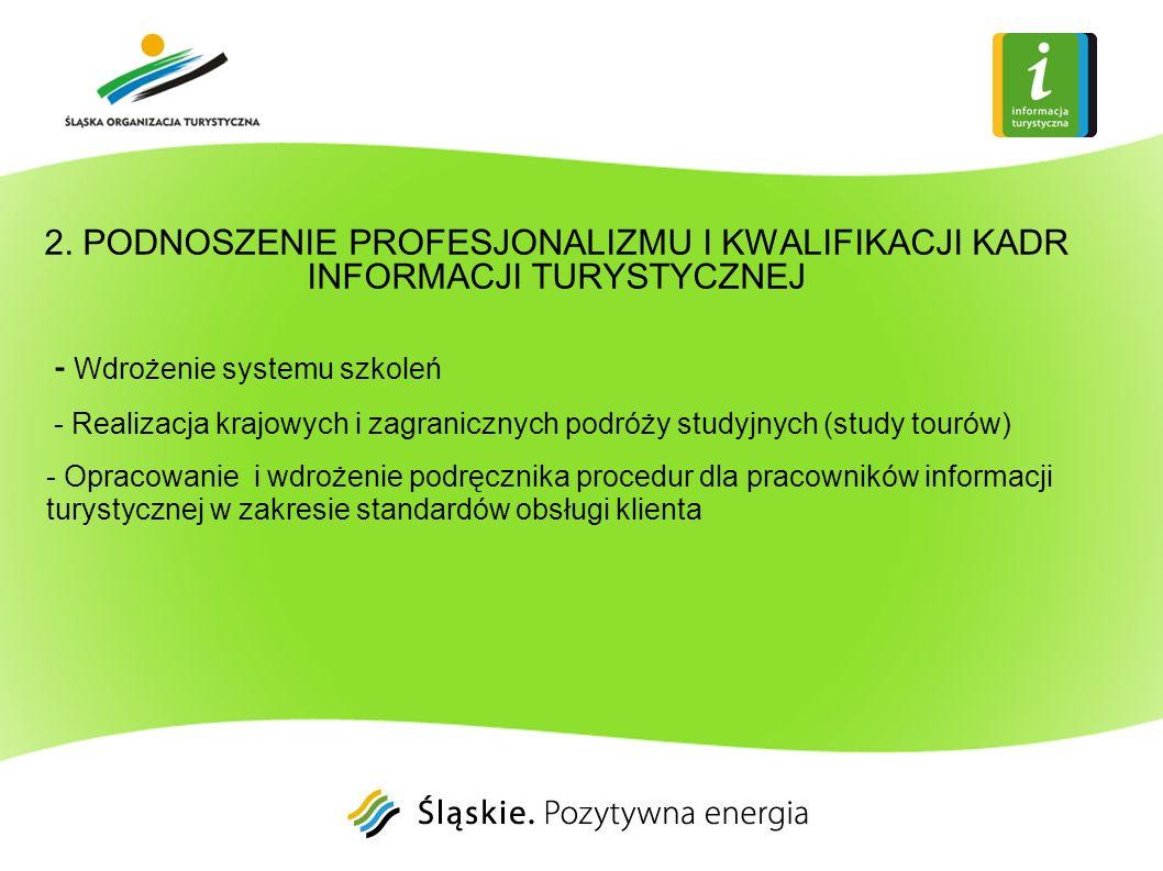 - Wdrożenie systemu szkoleń